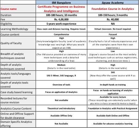 Business Continuity & Disaster Recovery Planning Models Comparison - Coursework Example