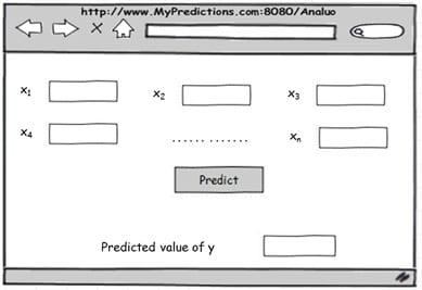 Deployment of Predictive Models4