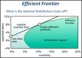 @RISK Optimizes Risk in Hedge Funds