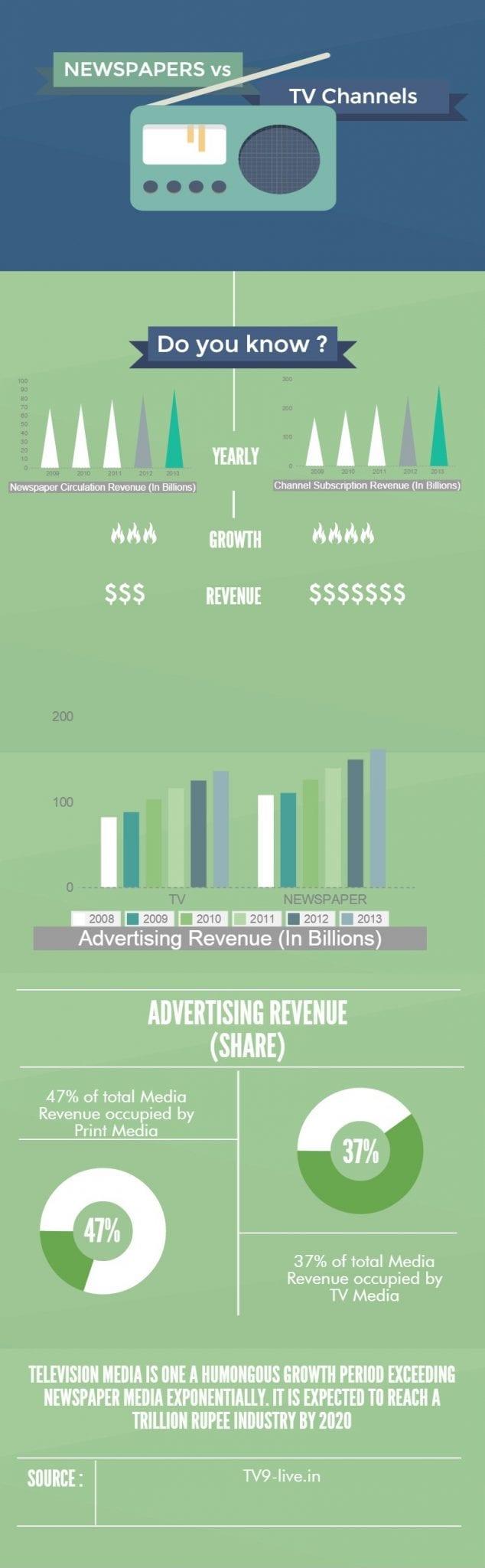infographic v
