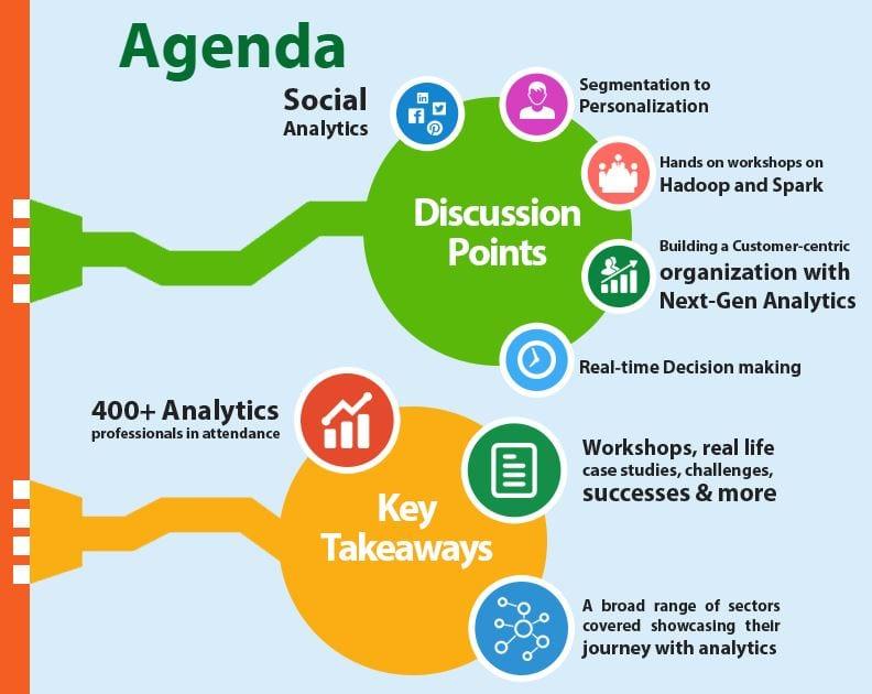 NASSCOM Big Data and Analytics Summit