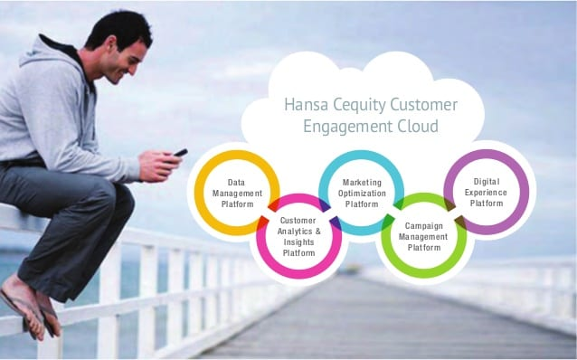 how-hansa-cequity-can-help-you-enrich-your-customer-equity-5-638
