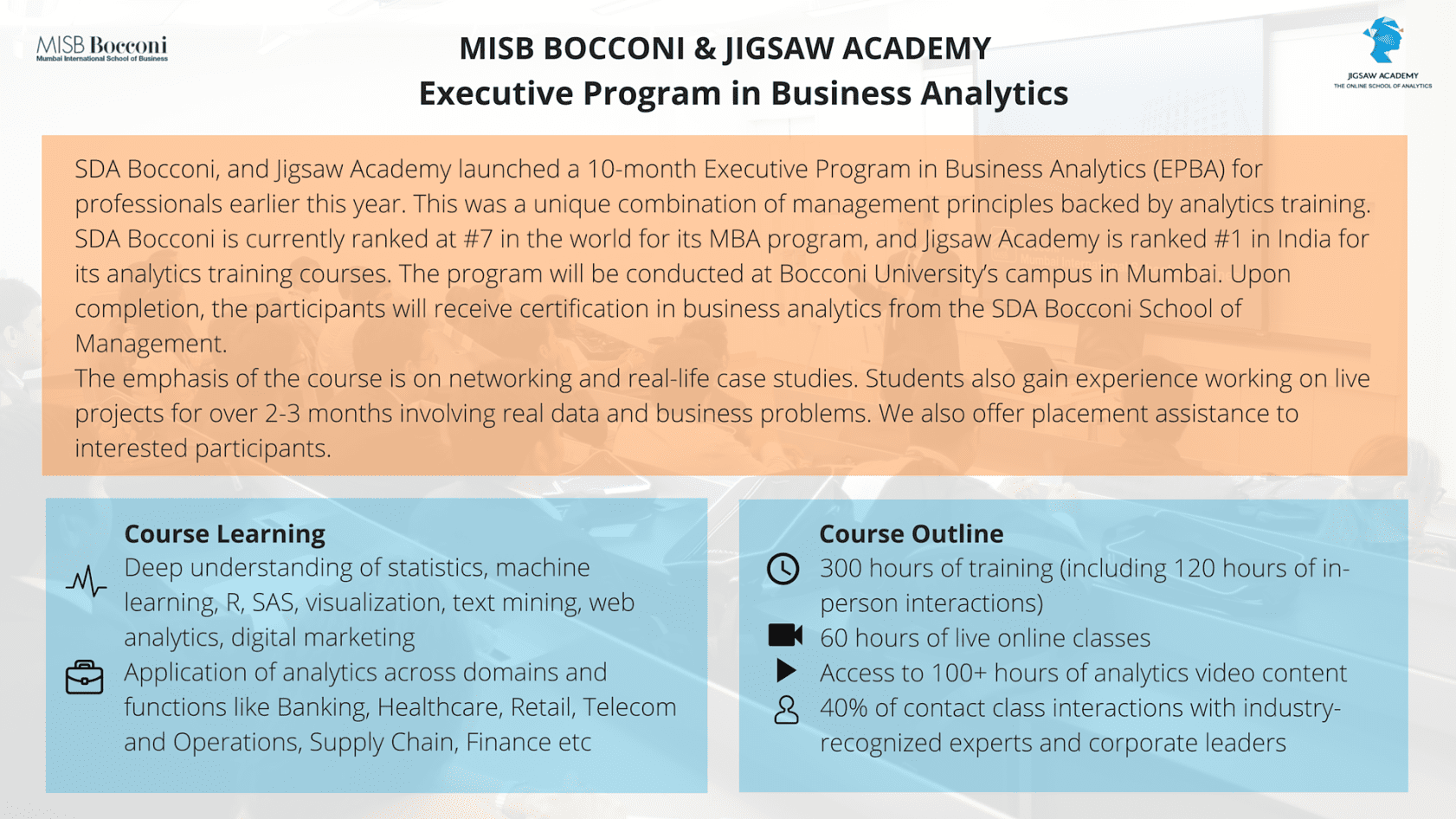 mba case study solutions india