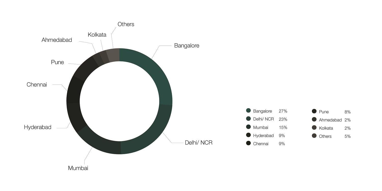 2-analytics-jobs-by-cities-01
