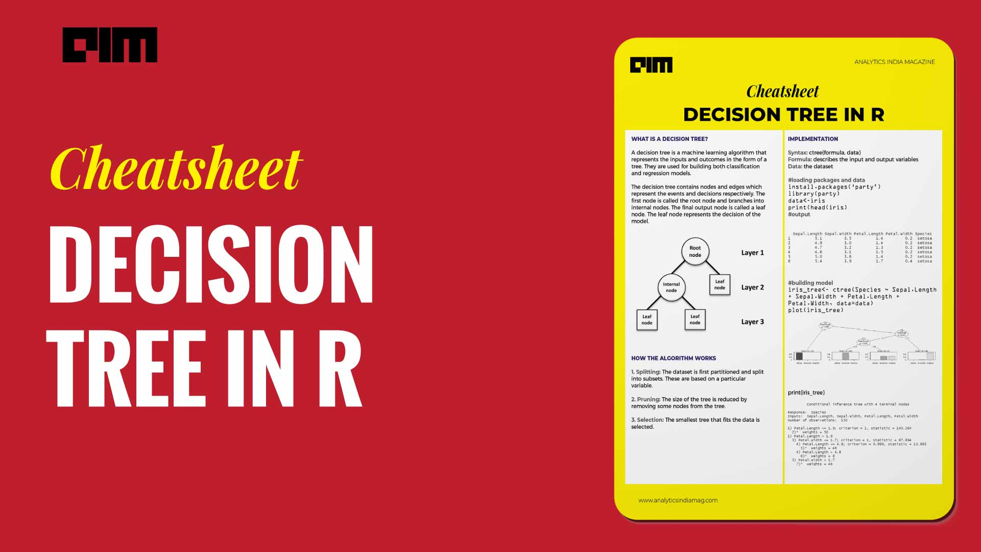 CheatSheet: Decision Tree in R
