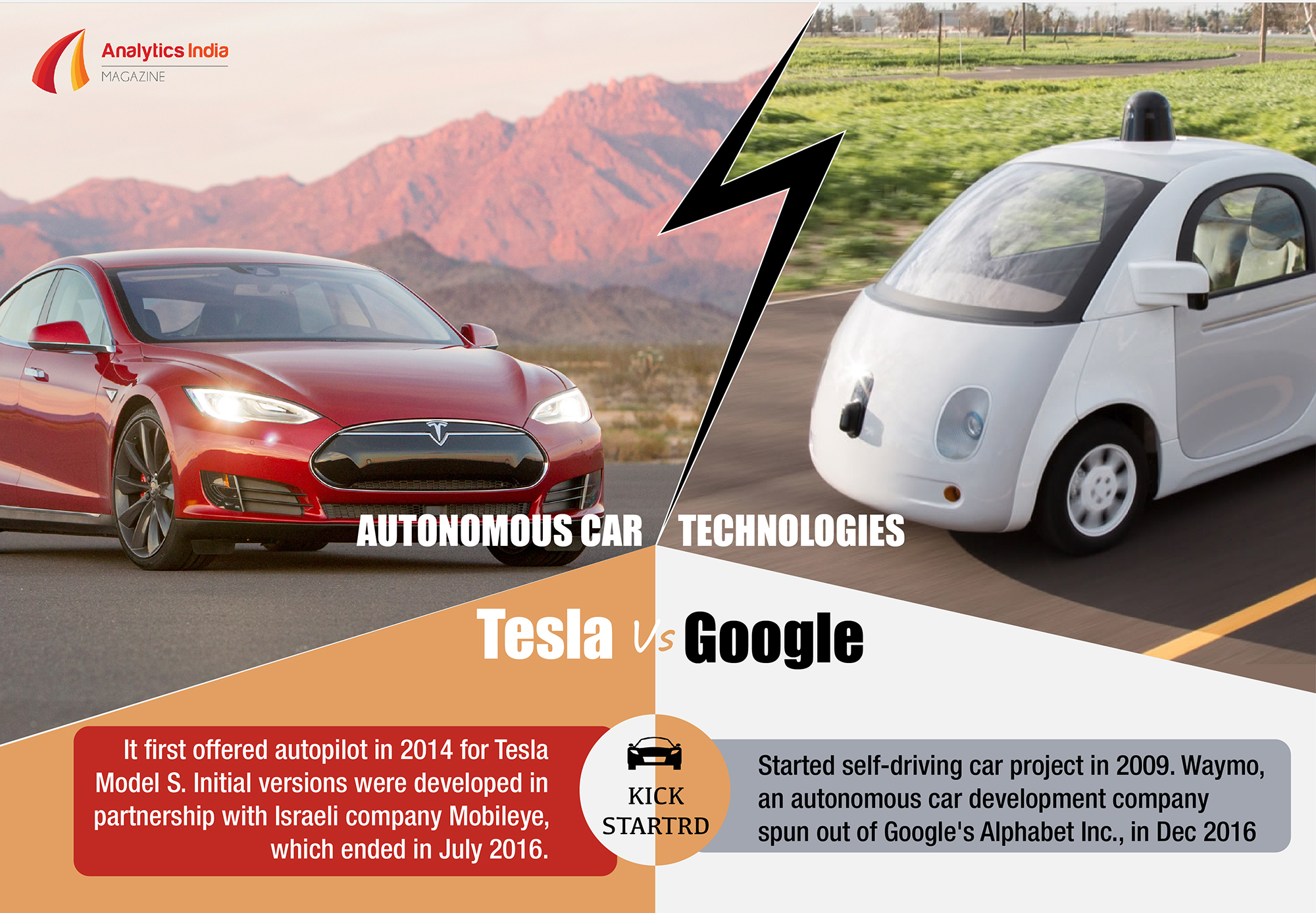 infographic  google vs tesla