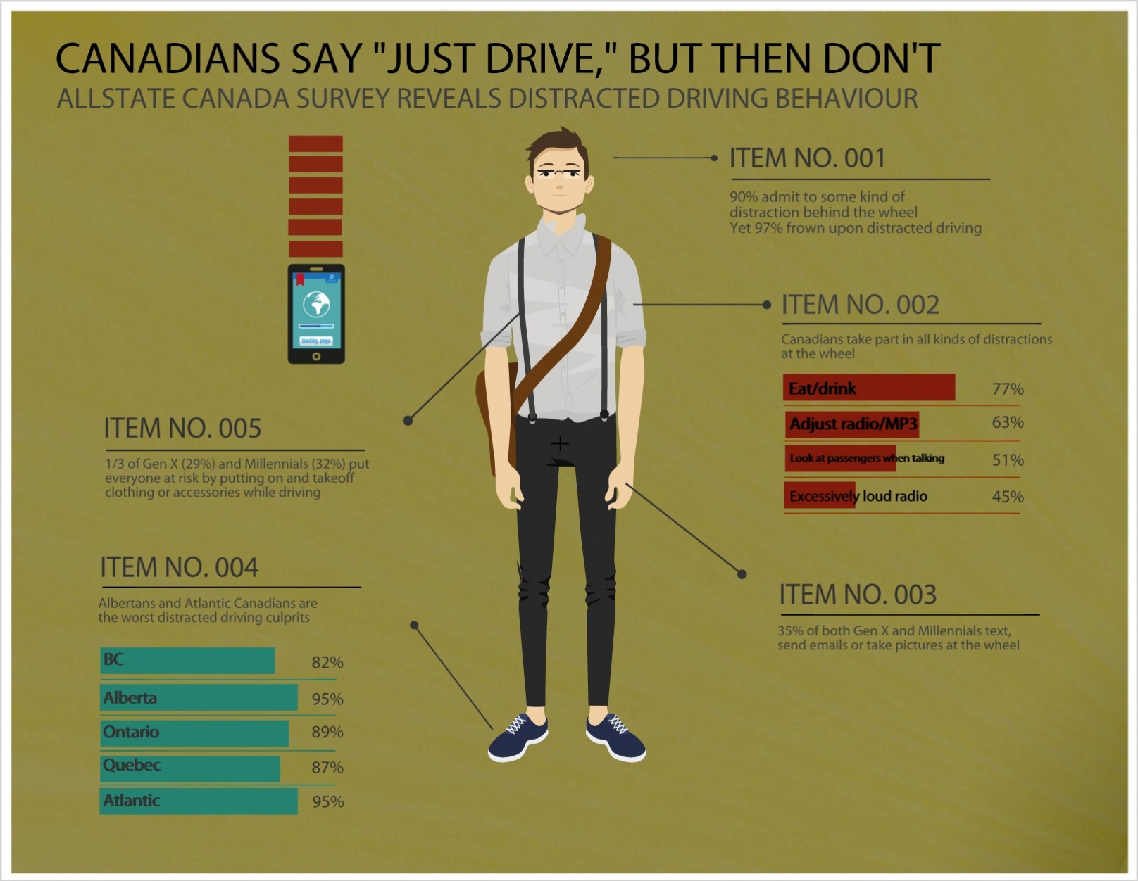 10 infographic tools that helps users design killer infographics