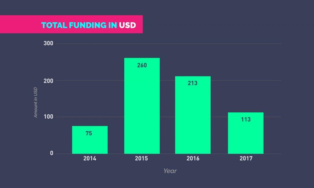 funding 01
