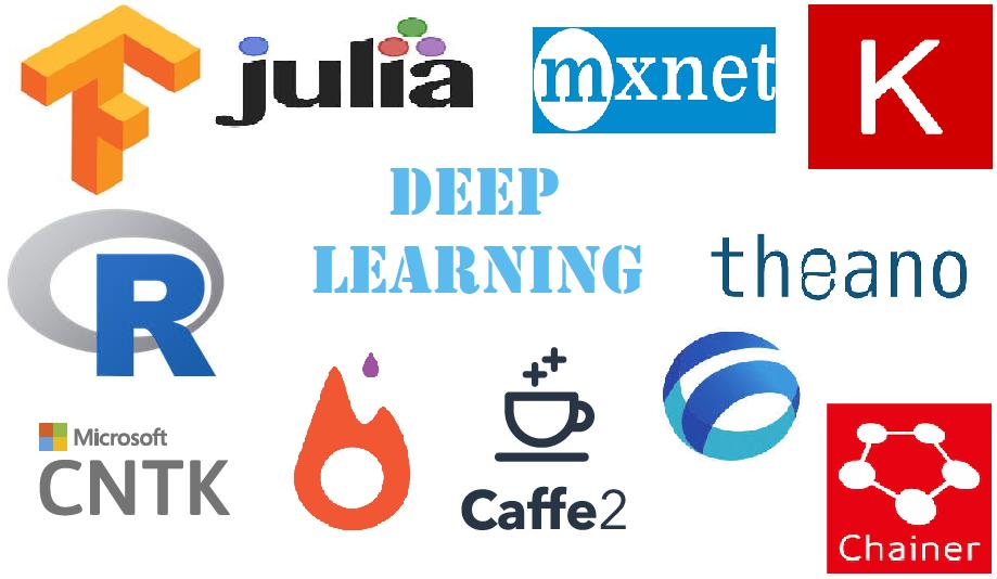 Evaluation Of Major Deep Learning Frameworks With Benchmark