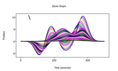 Top 5 Best Data Visualisation Libraries In Python- Analytics