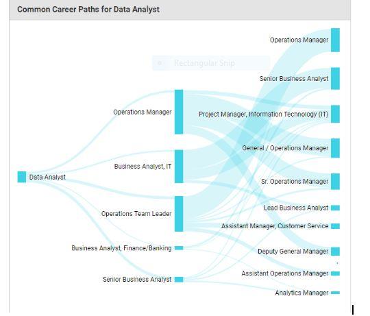 Business Intelligence Analyst | CloudNewsBox in
