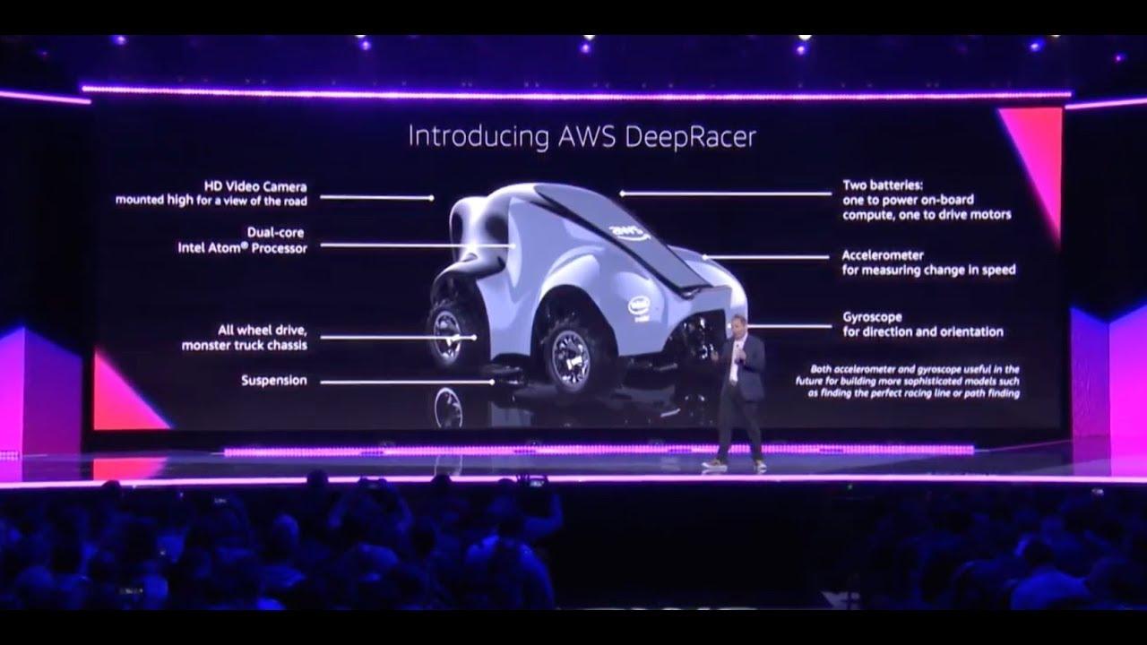 AWS DeepRacer