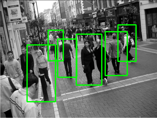 How Computer Vision Came In Handy For Social Distancing During COVID-19