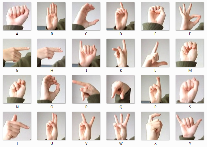 American Sign Language Classification