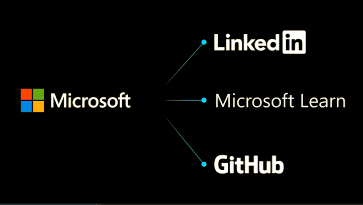 Microsoft, LinkedIn and GitHub Have Reached 10 Million Learners Globally