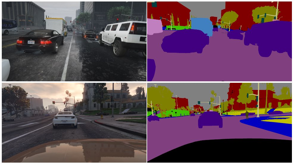 computer vision models