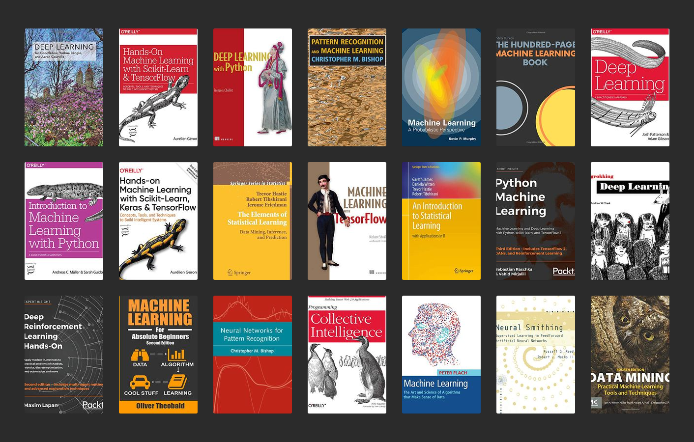 How To Read 43 Machine Learning Books in a Year