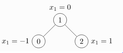 Hands-On Guide to PyTorch Geometric (With Python Code)