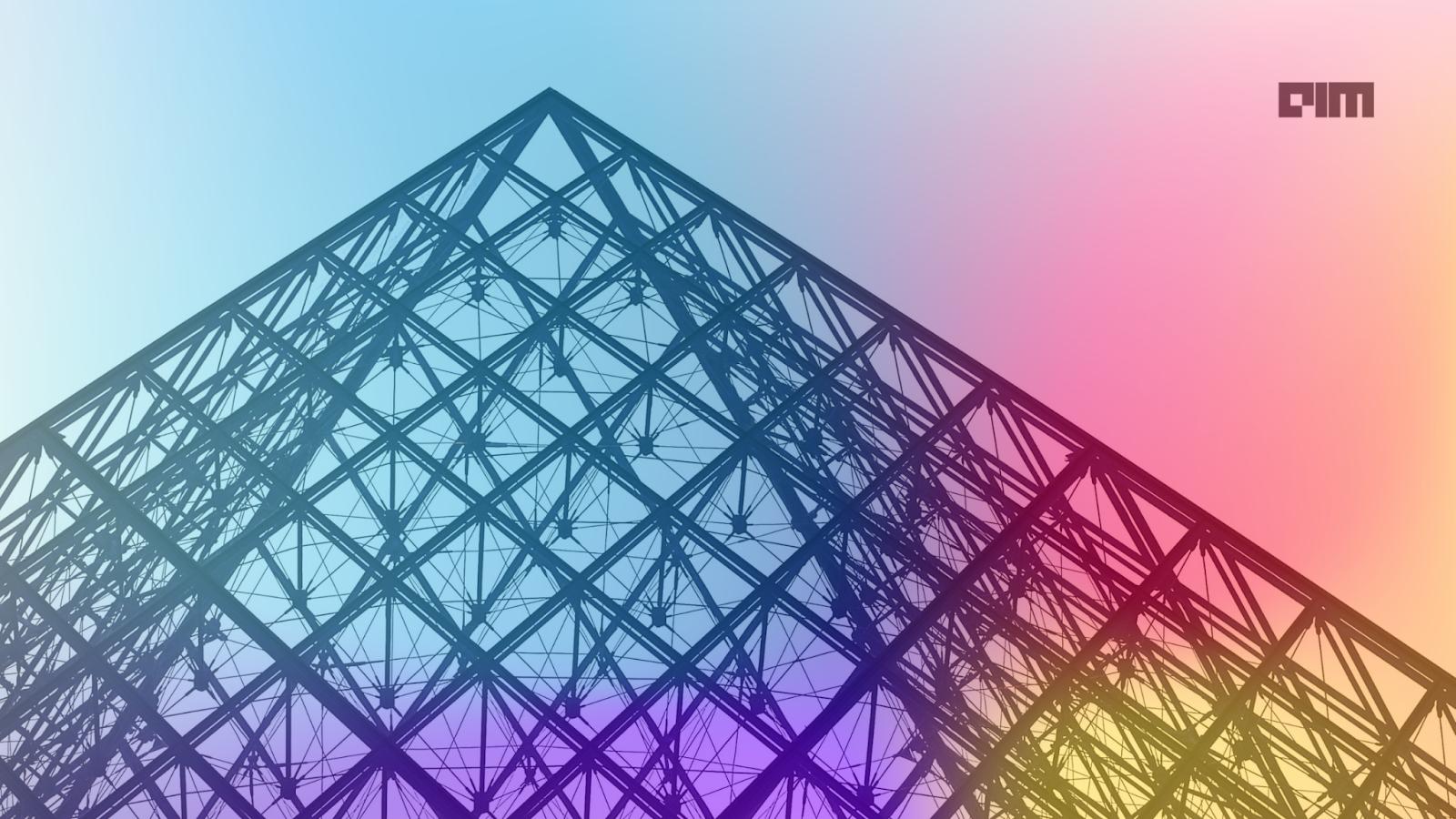 Guide to PyMAF: Pyramidal Mesh Alignment Feedback